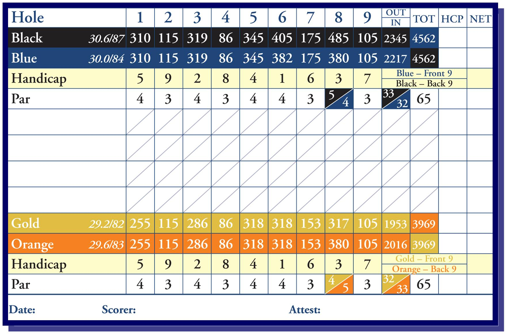 scorecardweb